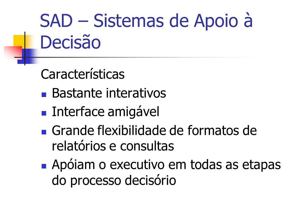 SAD – Sistemas de Apoio à Decisão Características Bastante interativos Interface amigável Grande flexibilidade de formatos de relatórios e consultas Apóiam o executivo em todas as etapas do processo decisório