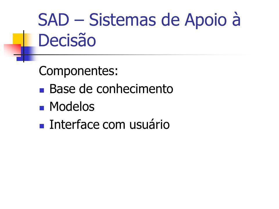SAD – Sistemas de Apoio à Decisão Componentes: Base de conhecimento Modelos Interface com usuário