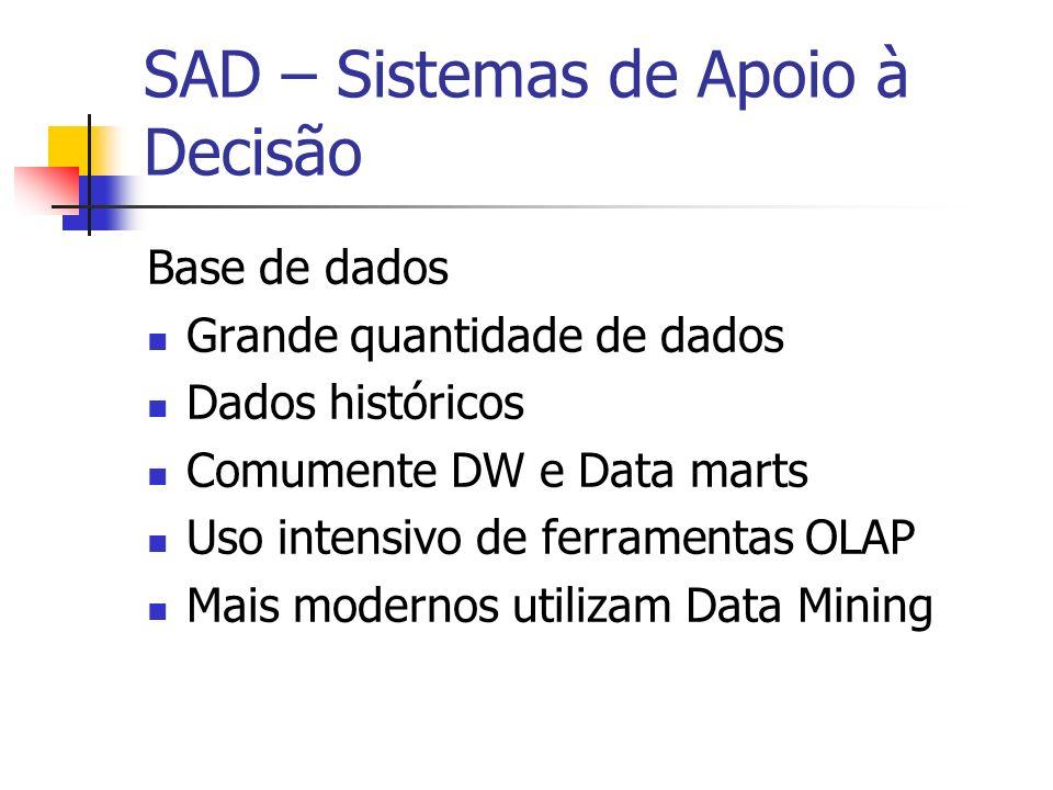 SAD – Sistemas de Apoio à Decisão Base de dados Grande quantidade de dados Dados históricos Comumente DW e Data marts Uso intensivo de ferramentas OLAP Mais modernos utilizam Data Mining