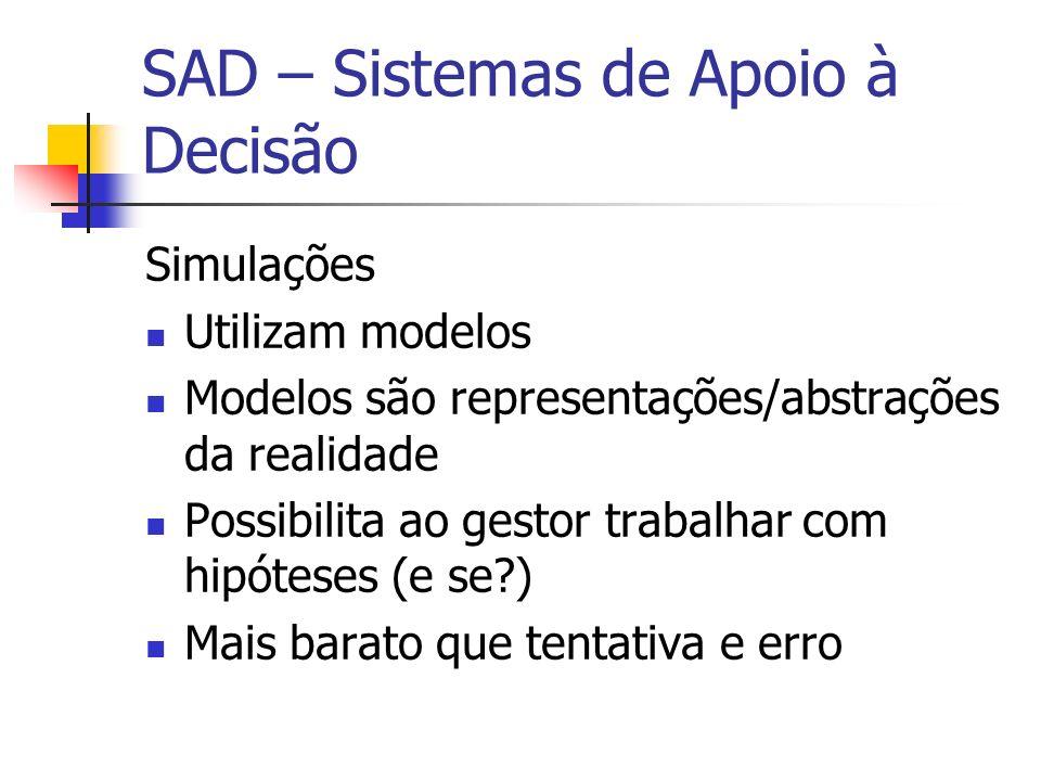SAD – Sistemas de Apoio à Decisão Simulações Utilizam modelos Modelos são representações/abstrações da realidade Possibilita ao gestor trabalhar com hipóteses (e se?) Mais barato que tentativa e erro