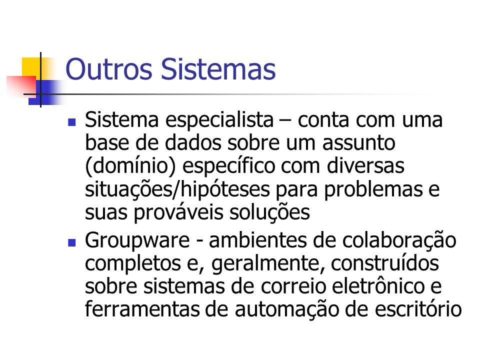 Outros Sistemas Sistema especialista – conta com uma base de dados sobre um assunto (domínio) específico com diversas situações/hipóteses para problemas e suas prováveis soluções Groupware - ambientes de colaboração completos e, geralmente, construídos sobre sistemas de correio eletrônico e ferramentas de automação de escritório