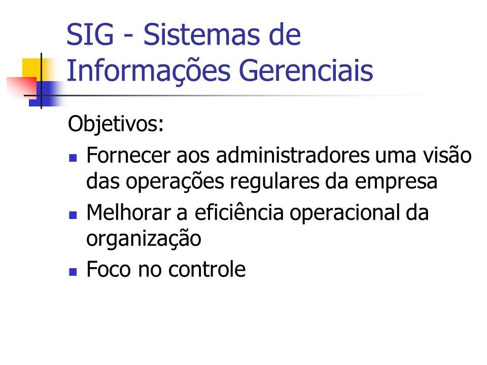 SIG - Sistemas de Informações Gerenciais Características: Suportam o nível tático (gerentes) Fornecem consultas e relatórios gerenciais padronizados, pré-agendados e pré-estipulados Dados em tempo real