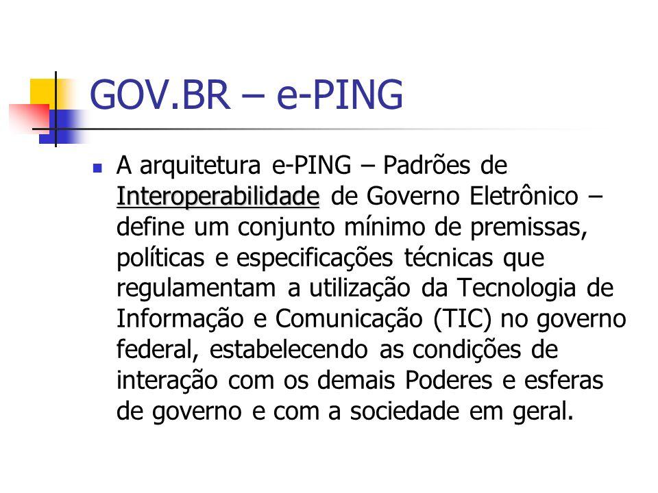 GOV.BR – e-PING Interoperabilidade A arquitetura e-PING – Padrões de Interoperabilidade de Governo Eletrônico – define um conjunto mínimo de premissas