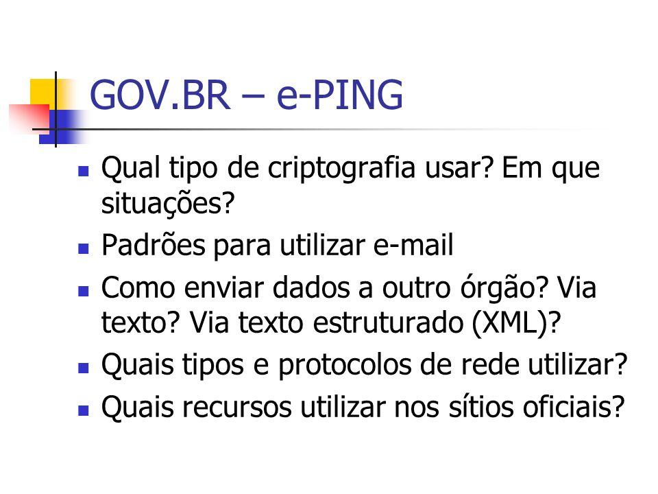 GOV.BR – e-PING Qual tipo de criptografia usar? Em que situações? Padrões para utilizar e-mail Como enviar dados a outro órgão? Via texto? Via texto e