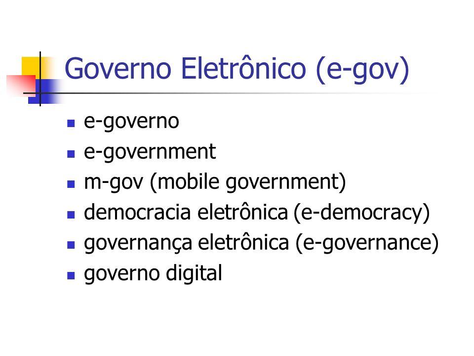 Governo Eletrônico (e-gov) e-governo e-government m-gov (mobile government) democracia eletrônica (e-democracy) governança eletrônica (e-governance) g