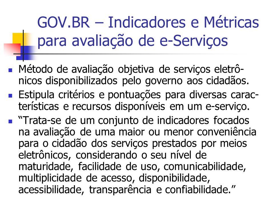 GOV.BR – Indicadores e Métricas para avaliação de e-Serviços Método de avaliação objetiva de serviços eletrô- nicos disponibilizados pelo governo aos