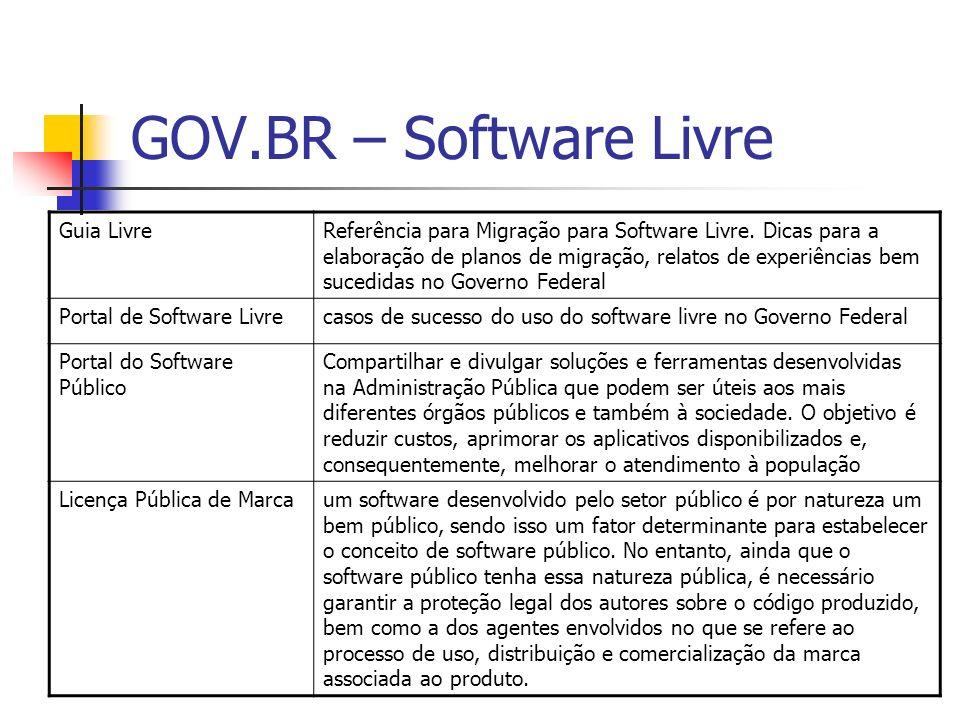 GOV.BR – Software Livre Guia LivreReferência para Migração para Software Livre. Dicas para a elaboração de planos de migração, relatos de experiências