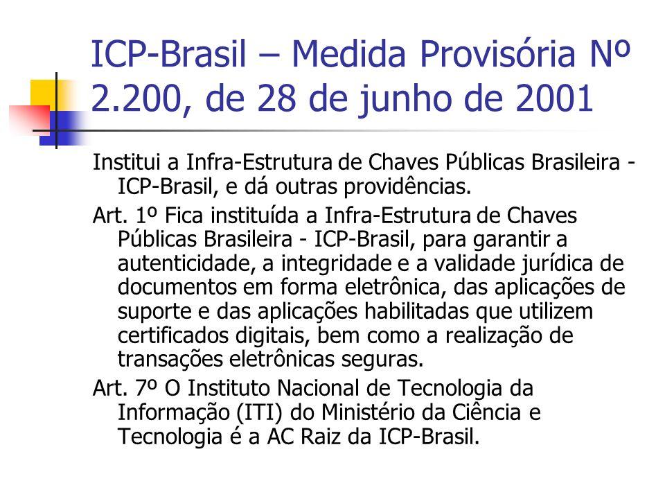 ICP-Brasil – Medida Provisória Nº 2.200, de 28 de junho de 2001 Institui a Infra-Estrutura de Chaves Públicas Brasileira - ICP-Brasil, e dá outras pro