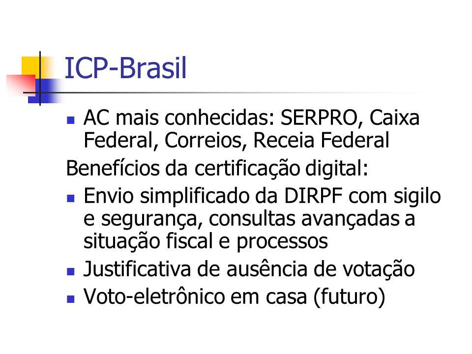 ICP-Brasil AC mais conhecidas: SERPRO, Caixa Federal, Correios, Receia Federal Benefícios da certificação digital: Envio simplificado da DIRPF com sig