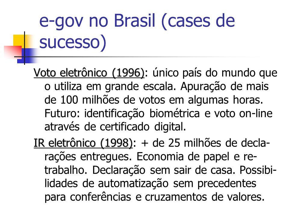 e-gov no Brasil (cases de sucesso) Voto eletrônico (1996) Voto eletrônico (1996): único país do mundo que o utiliza em grande escala. Apuração de mais
