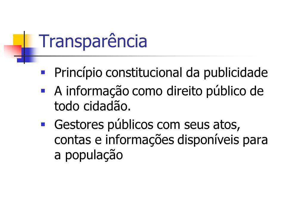 Transparência Princípio constitucional da publicidade A informação como direito público de todo cidadão. Gestores públicos com seus atos, contas e inf