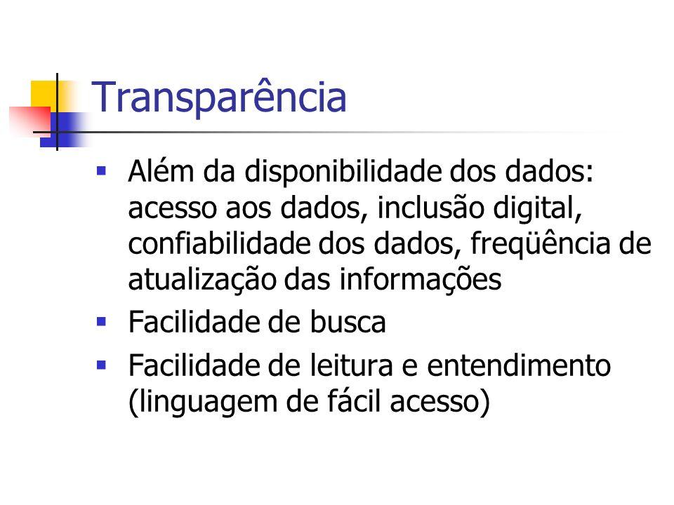 Transparência Além da disponibilidade dos dados: acesso aos dados, inclusão digital, confiabilidade dos dados, freqüência de atualização das informaçõ