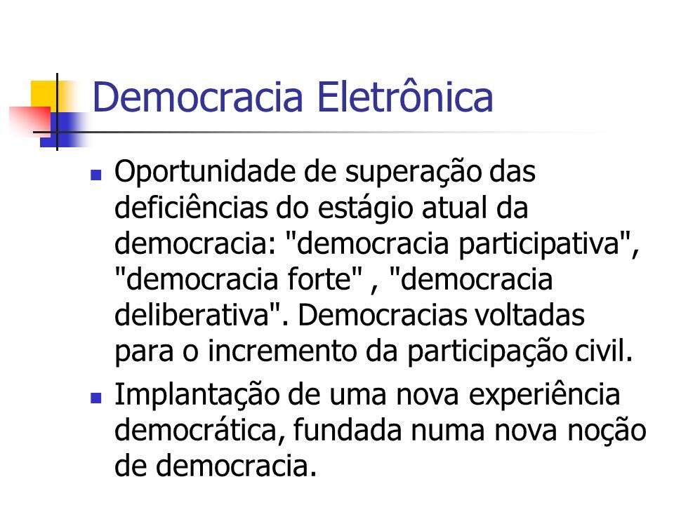 Democracia Eletrônica Oportunidade de superação das deficiências do estágio atual da democracia:
