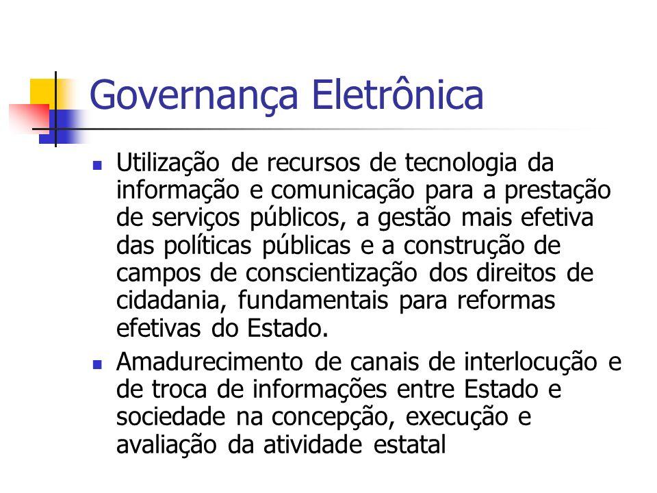 Governança Eletrônica Utilização de recursos de tecnologia da informação e comunicação para a prestação de serviços públicos, a gestão mais efetiva da