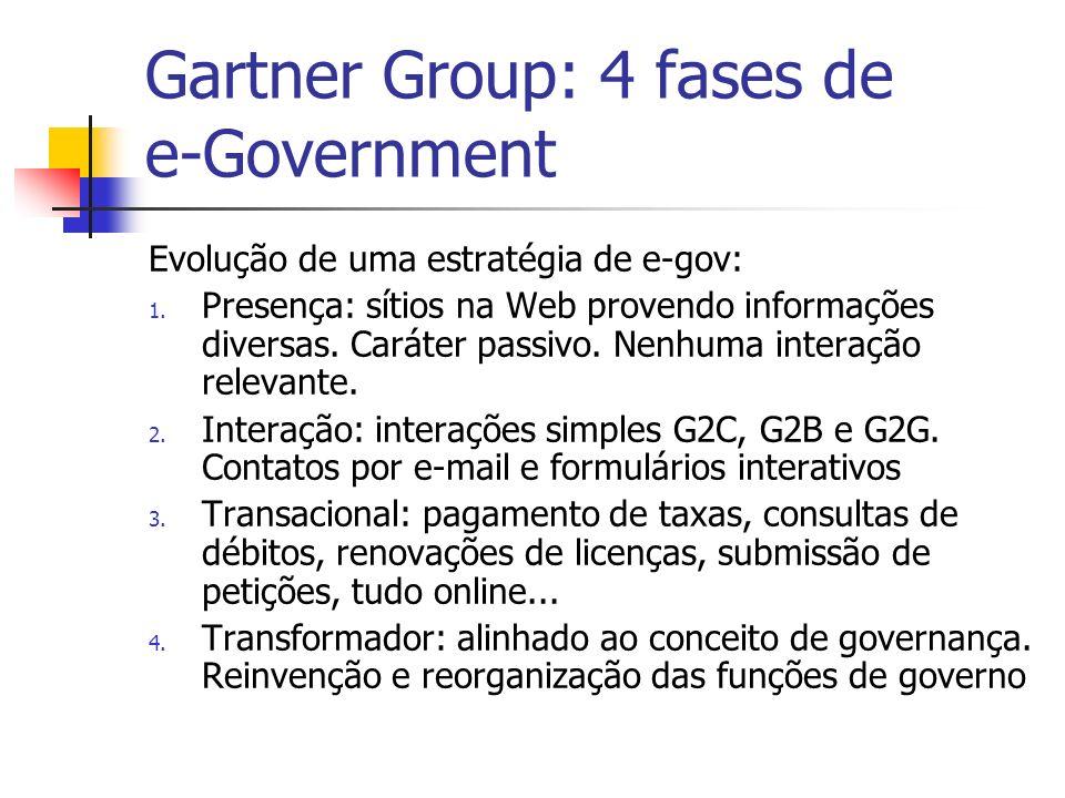 Gartner Group: 4 fases de e-Government Evolução de uma estratégia de e-gov: 1. Presença: sítios na Web provendo informações diversas. Caráter passivo.