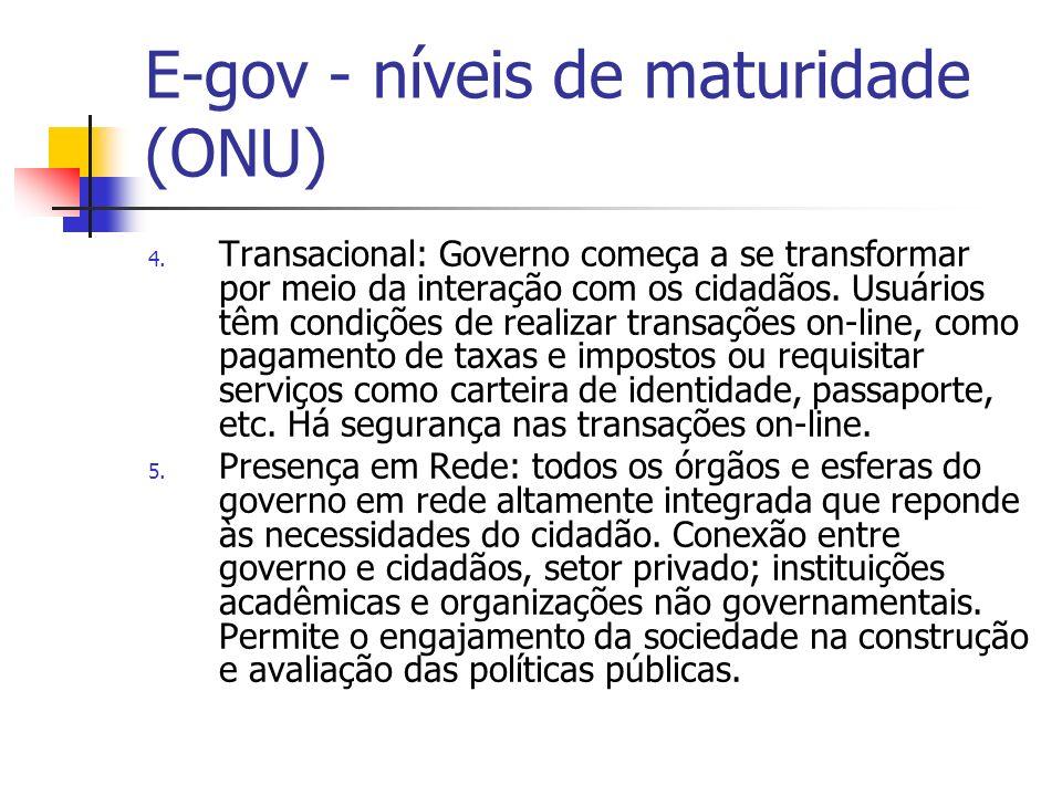 E-gov - níveis de maturidade (ONU) 4. Transacional: Governo começa a se transformar por meio da interação com os cidadãos. Usuários têm condições de r