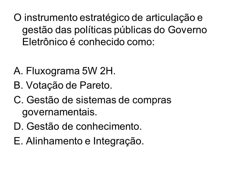 O instrumento estratégico de articulação e gestão das políticas públicas do Governo Eletrônico é conhecido como: A. Fluxograma 5W 2H. B. Votação de Pa