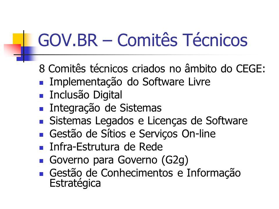 GOV.BR – Comitês Técnicos 8 Comitês técnicos criados no âmbito do CEGE: Implementação do Software Livre Inclusão Digital Integração de Sistemas Sistem