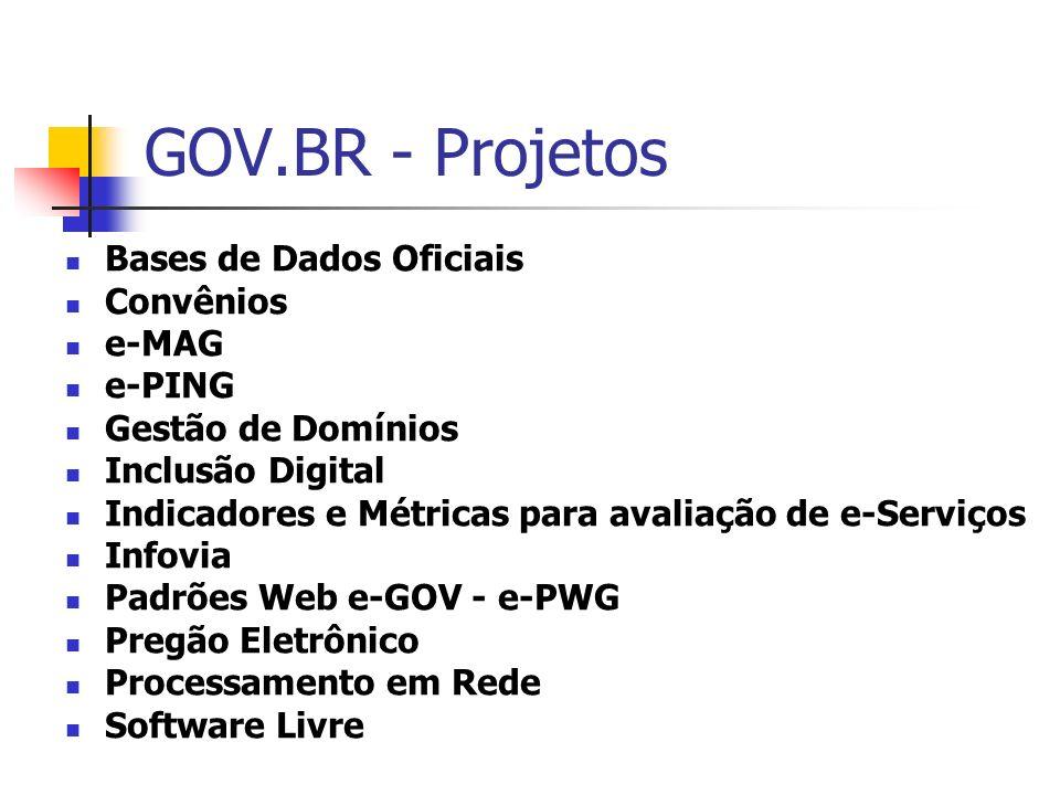 GOV.BR - Projetos Bases de Dados Oficiais Convênios e-MAG e-PING Gestão de Domínios Inclusão Digital Indicadores e Métricas para avaliação de e-Serviç