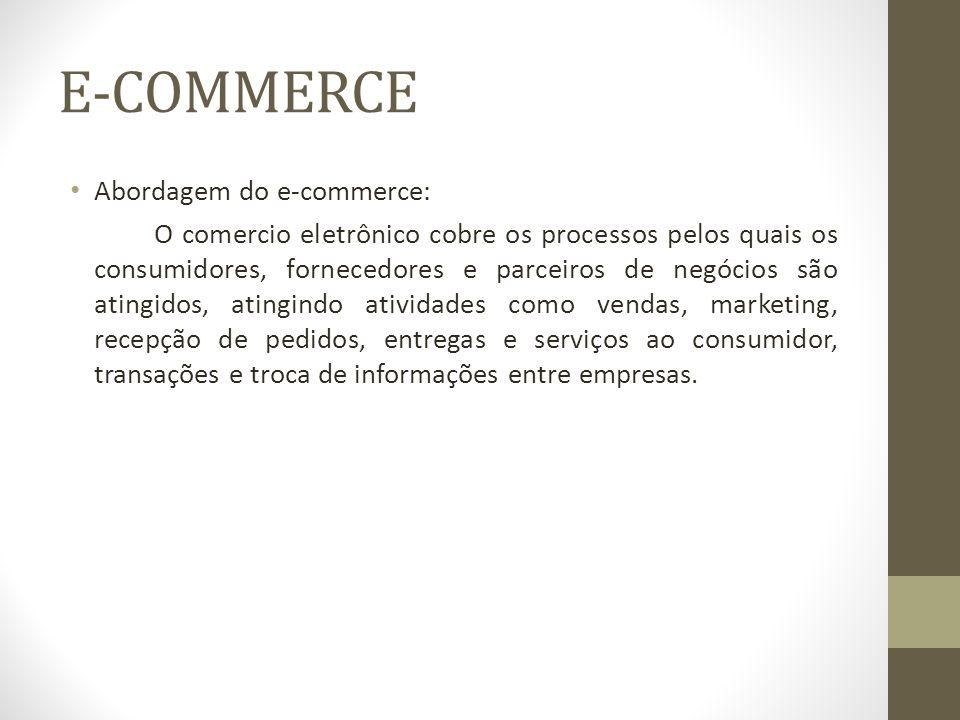 E-COMMERCE Breve histórico Surgiu antes da web Evolução com EDIs (Eletronic Data Interchange) Grandes empresas européias e americanas (bancos e companhias aéreas).