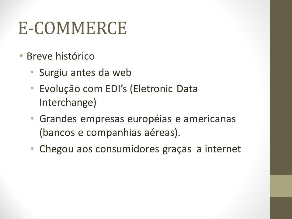 E-COMMERCE Porque usar e-commerce.