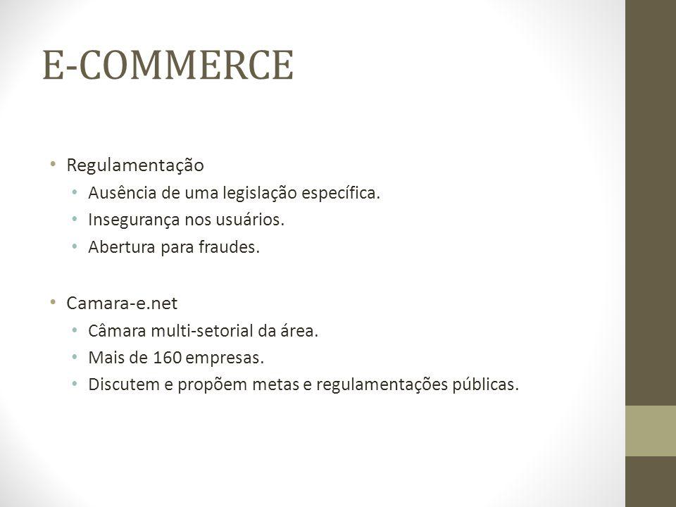 Utilizações do mCommerce mMarketing – Várias empresas utilizam o celular para informar sobre promoções, produtos.