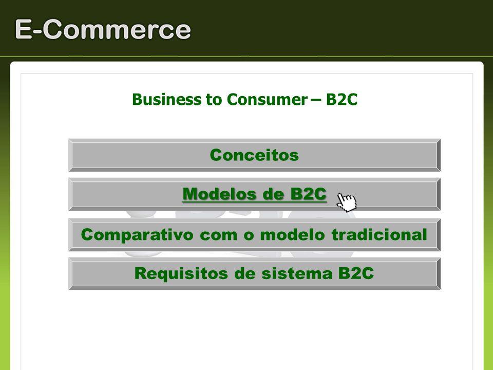 Modelos de B2C / Serviços Muitas companhias usam a Internet para fornecer serviços a clientes.