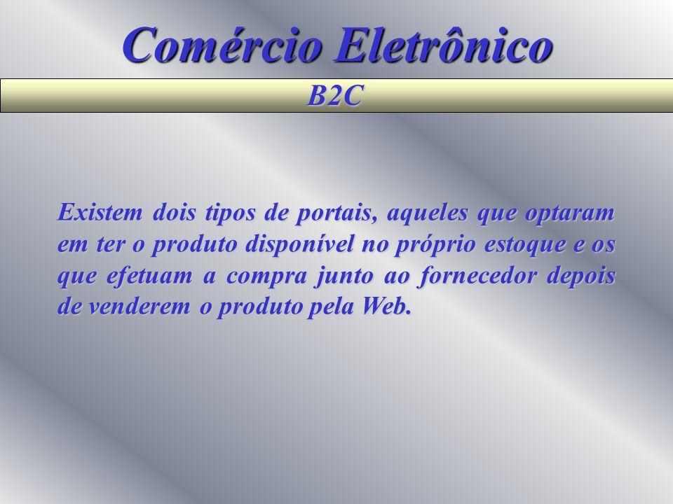 Comércio Eletrônico B2C Envolve a atividade de venda a varejo na Internet (relação entre a empresa e o consumidor). Um exemplo típico deste caso é a d