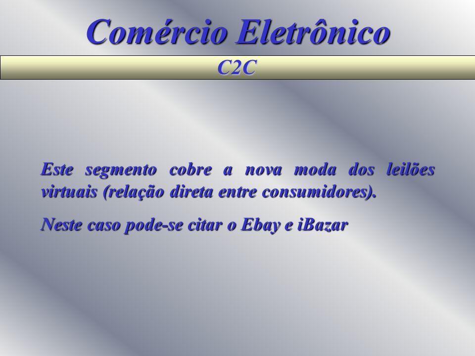 Comércio Eletrônico C2B Ainda pequeno, tira vantagem do poder da Internet para conduzir negociações ao inverso. Neste caso, são os consumidores que ne