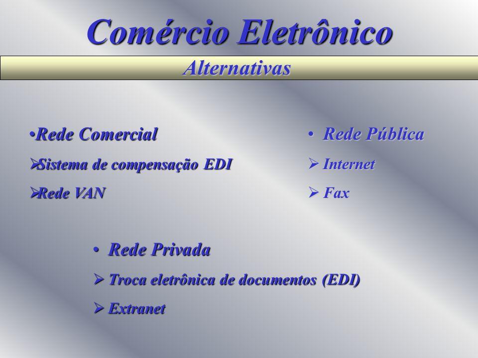 Comércio Eletrônico C2C Este segmento cobre a nova moda dos leilões virtuais (relação direta entre consumidores). Neste caso pode-se citar o Ebay e iB