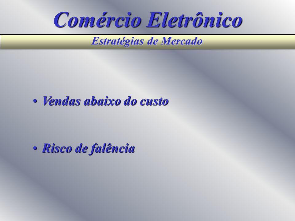Produtos e Serviços mais vendidos pela rede na América Latina em 1999 (em milhões de dólares) 5,0CDs 10,0Softwares 18,0De Supermercados 18,0Eletrônico