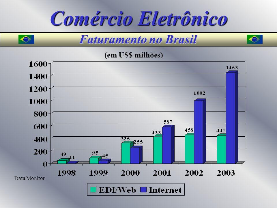 Estratégias de Mercado Vendas abaixo do custo Risco de falência Comércio Eletrônico
