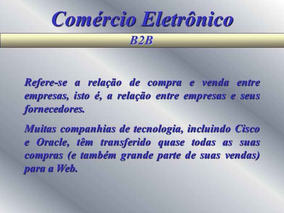 Comércio Eletrônico A Matriz do Comércio Eletrônico Fonte: The Economist