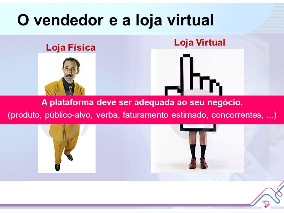 O vendedor e a loja virtual Loja Física Posso ajudar? Loja Virtual Design (AI) + Tecnologia de Busca A plataforma deve ser adequada ao seu negócio. (p