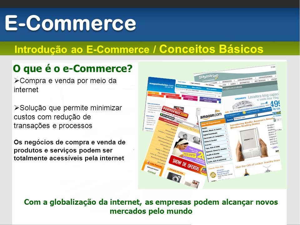 E-Commerce Introdução ao E-Commerce / Conceitos Básicos Compra e venda por meio da internet Solução que permite minimizar custos com redução de transa