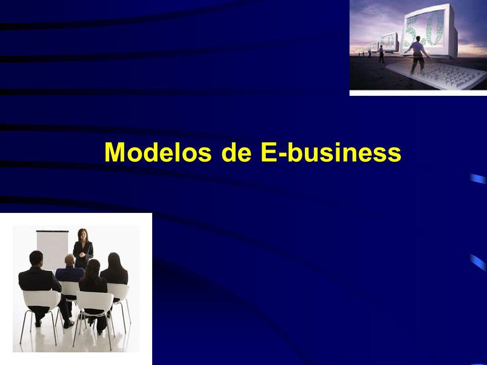 Modelos de E-business