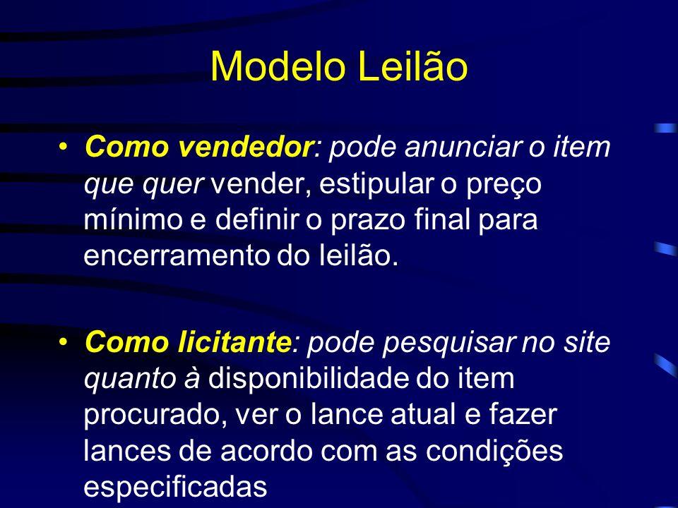 Modelo Leilão Como vendedor: pode anunciar o item que quer vender, estipular o preço mínimo e definir o prazo final para encerramento do leilão. Como