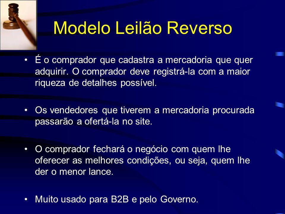 Modelo Leilão Reverso É o comprador que cadastra a mercadoria que quer adquirir. O comprador deve registrá-la com a maior riqueza de detalhes possível