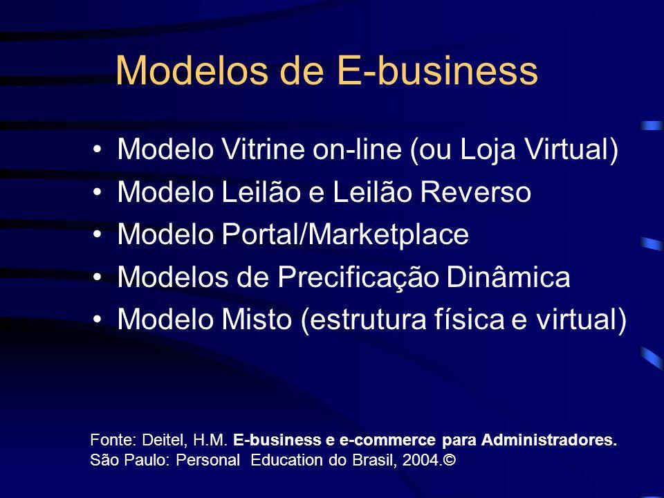 Modelo Vitrine on-line (ou Loja Virtual) Modelo Leilão e Leilão Reverso Modelo Portal/Marketplace Modelos de Precificação Dinâmica Modelo Misto (estru