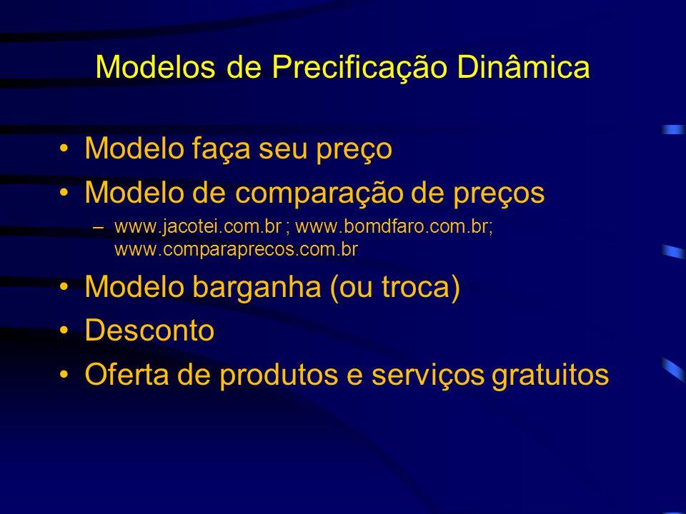 Modelo faça seu preço Modelo de comparação de preços –www.jacotei.com.br ; www.bomdfaro.com.br; www.comparaprecos.com.br Modelo barganha (ou troca) De