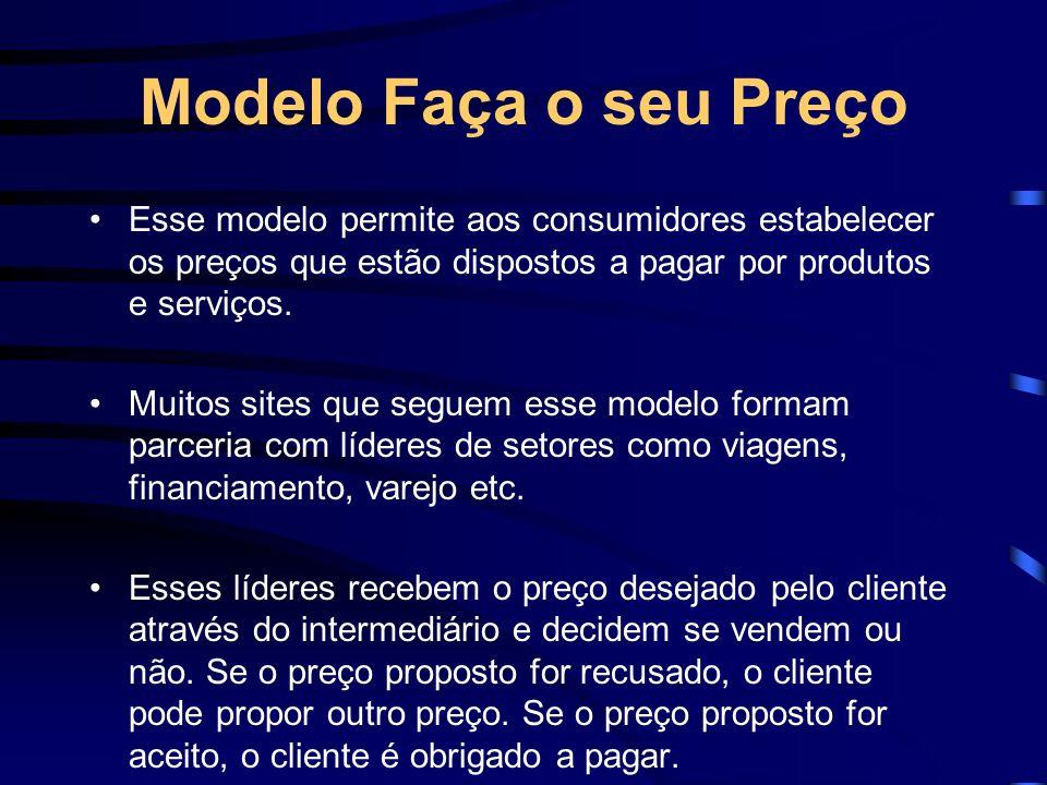 Modelo Faça o seu Preço Esse modelo permite aos consumidores estabelecer os preços que estão dispostos a pagar por produtos e serviços. Muitos sites q