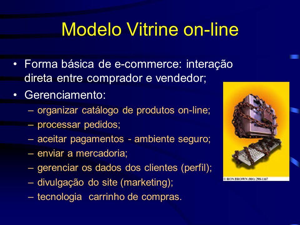 Forma básica de e-commerce: interação direta entre comprador e vendedor; Gerenciamento: –organizar catálogo de produtos on-line; –processar pedidos; –