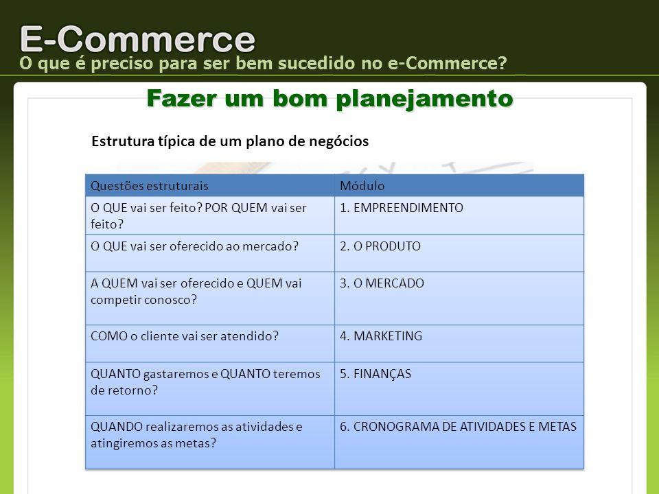 O que é preciso para ser bem sucedido no e-Commerce? Fazer um bom planejamento Estrutura típica de um plano de negócios