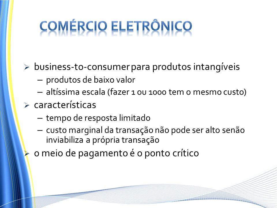 business-to-consumer para produtos intangíveis – produtos de baixo valor – altíssima escala (fazer 1 ou 1000 tem o mesmo custo) características – temp