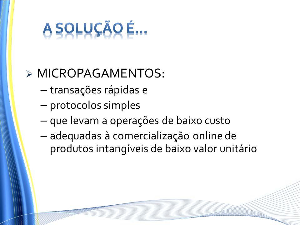 MICROPAGAMENTOS: – transações rápidas e – protocolos simples – que levam a operações de baixo custo – adequadas à comercialização online de produtos i
