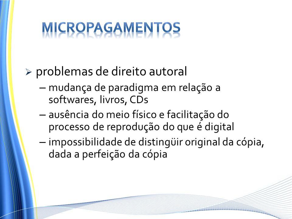 problemas de direito autoral – mudança de paradigma em relação a softwares, livros, CDs – ausência do meio físico e facilitação do processo de reprodu