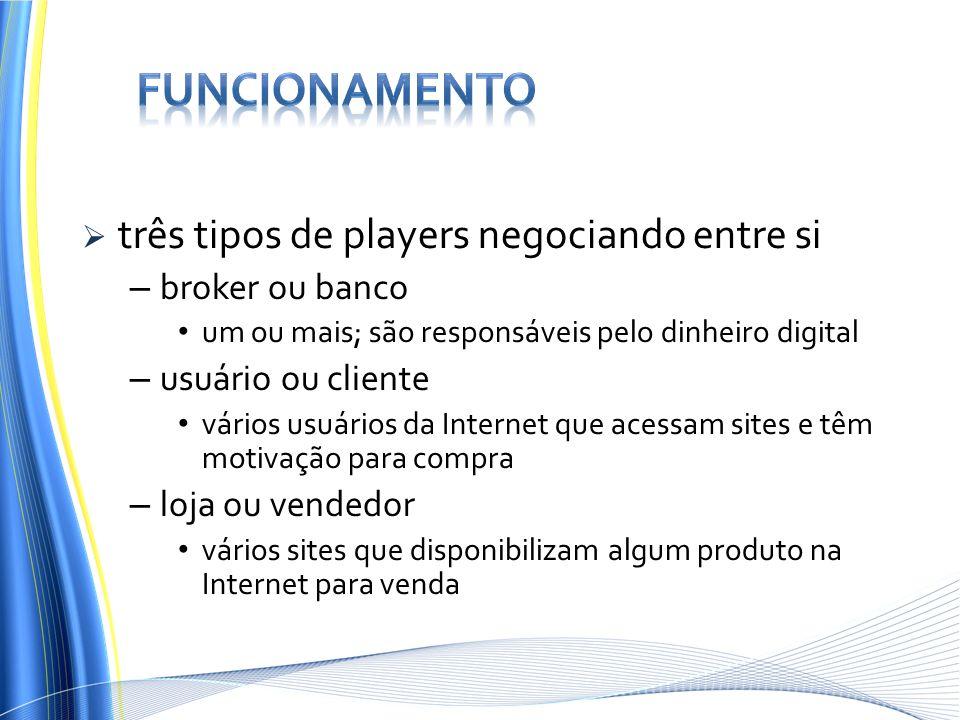 três tipos de players negociando entre si – broker ou banco um ou mais; são responsáveis pelo dinheiro digital – usuário ou cliente vários usuários da