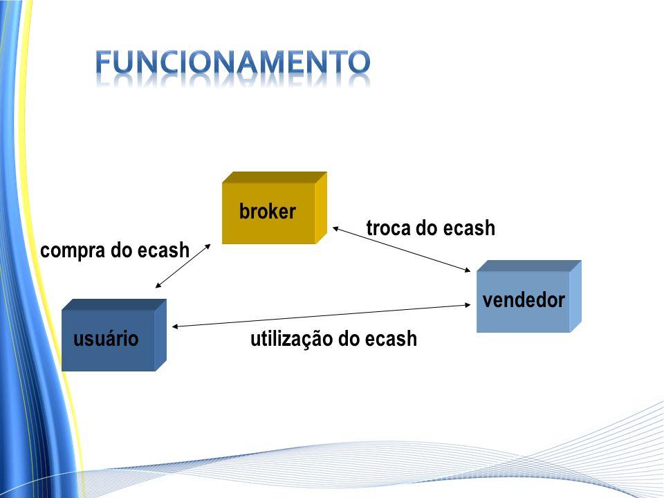 usuário broker vendedor compra do ecash troca do ecash utilização do ecash