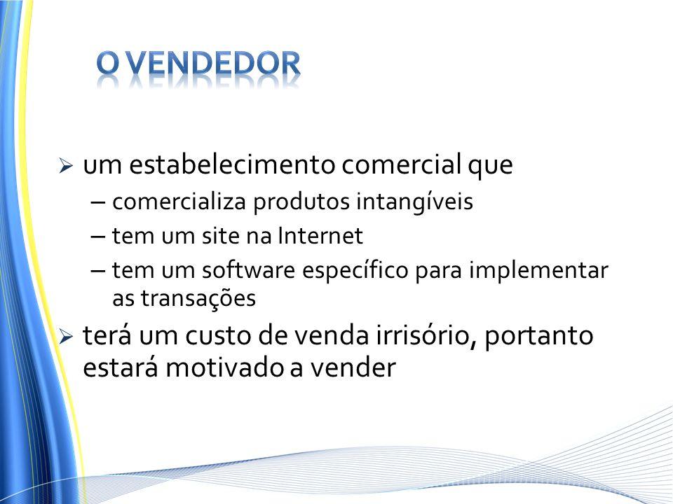 um estabelecimento comercial que – comercializa produtos intangíveis – tem um site na Internet – tem um software específico para implementar as transa