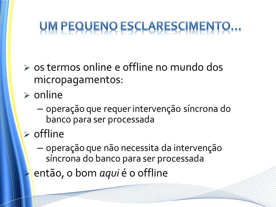 os termos online e offline no mundo dos micropagamentos: online – operação que requer intervenção síncrona do banco para ser processada offline – oper